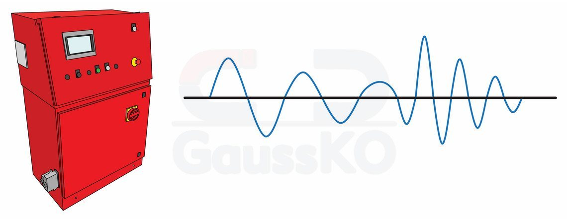 Low Frequency Sinusoidal Demagnetizers